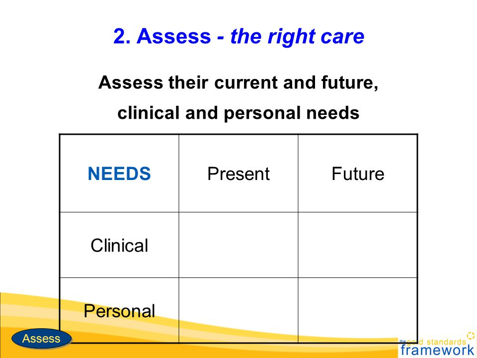 2. Assess - the right care Assess their current and future, clinical and personal needs