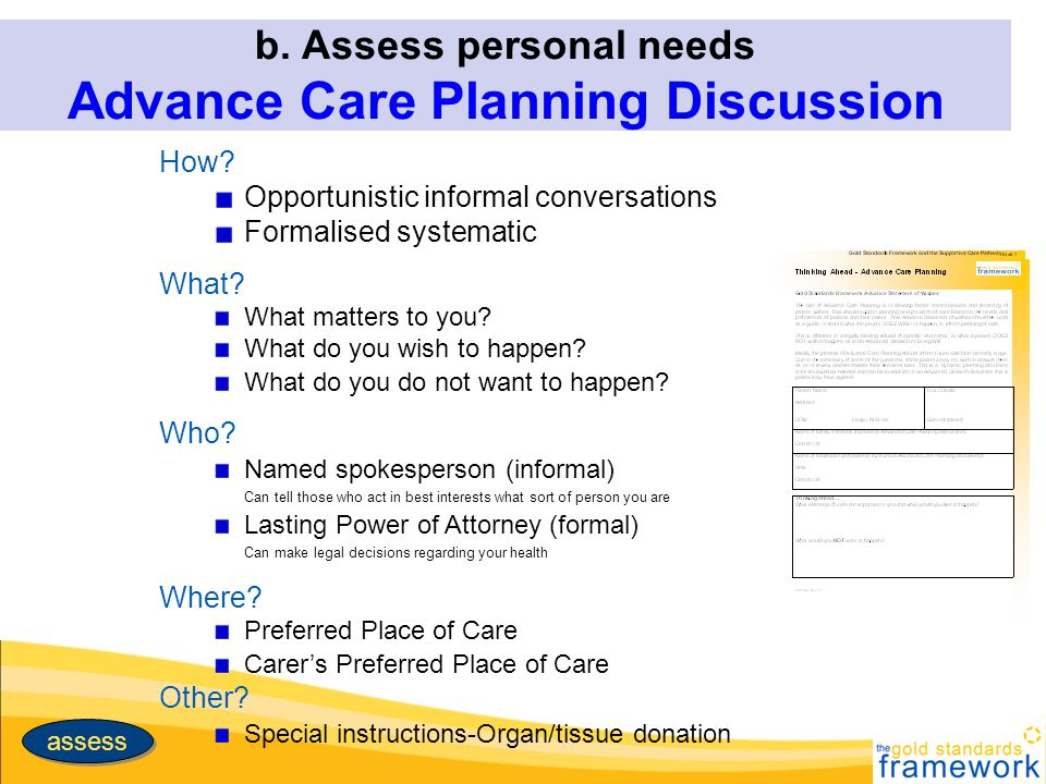 b. Assess personal needs Advance Care Planning Discussion