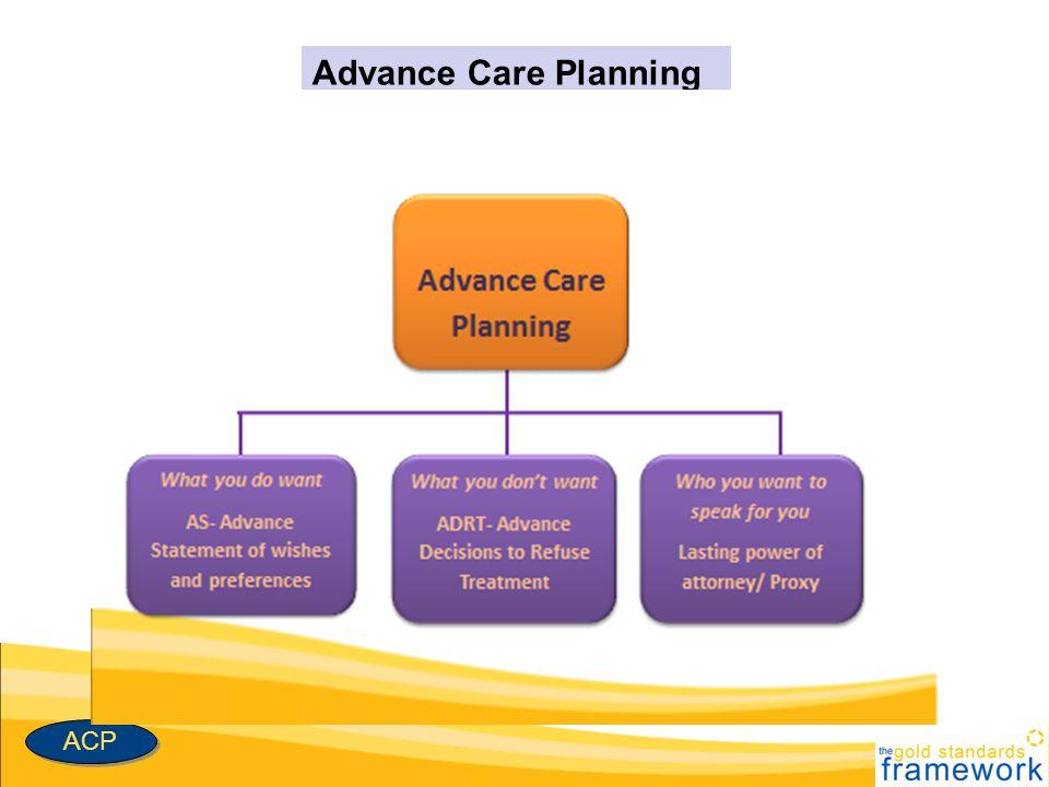 Advance Care Planning communication Advance care plan ACP