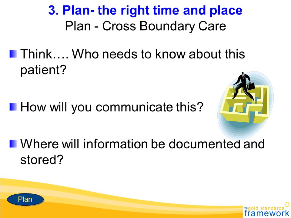 3. Plan- the right time and place Plan - Cross Boundary Care