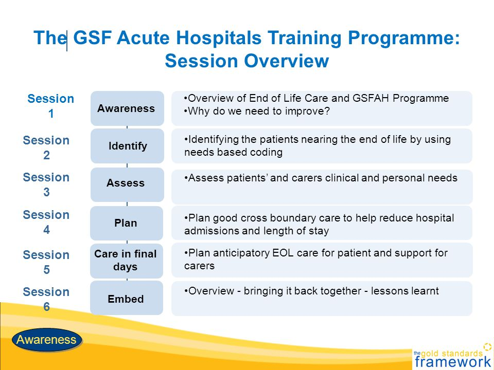 The GSF Acute Hospitals Training Programme: