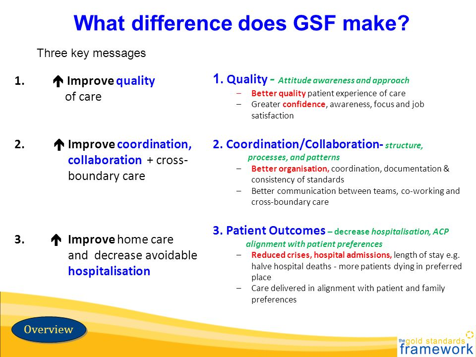 What difference does GSF make