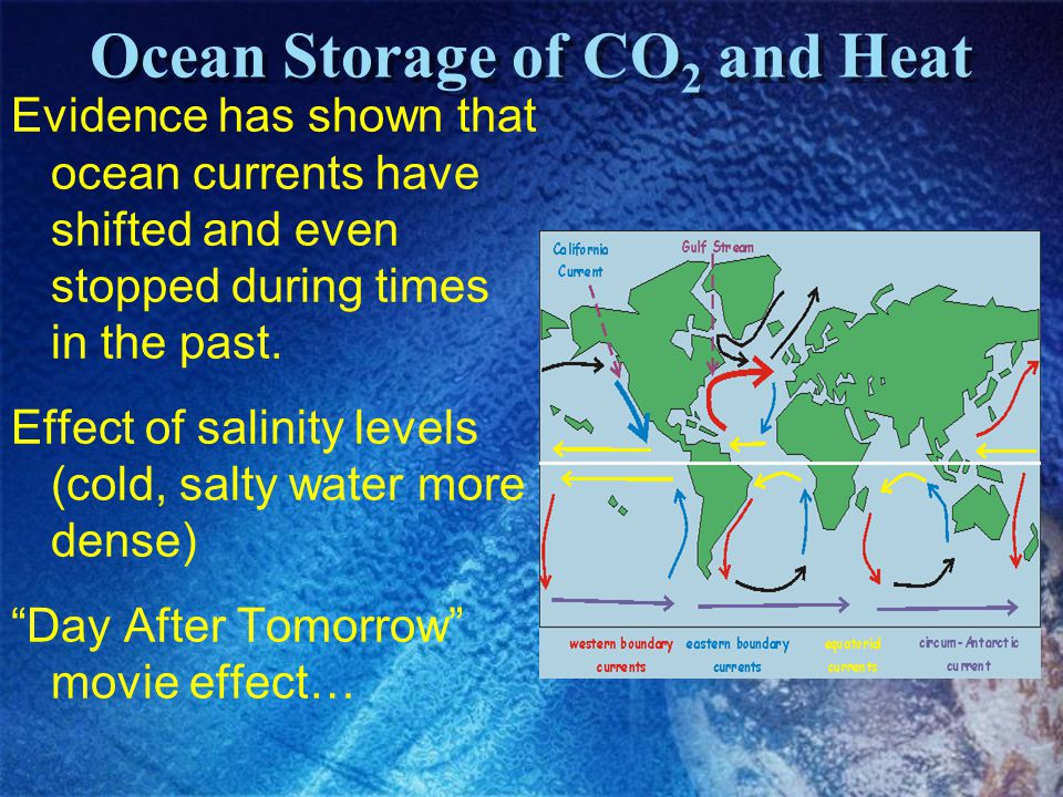 Ocean Storage of CO2 and Heat