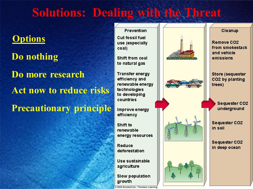 Solutions: Dealing with the Threat