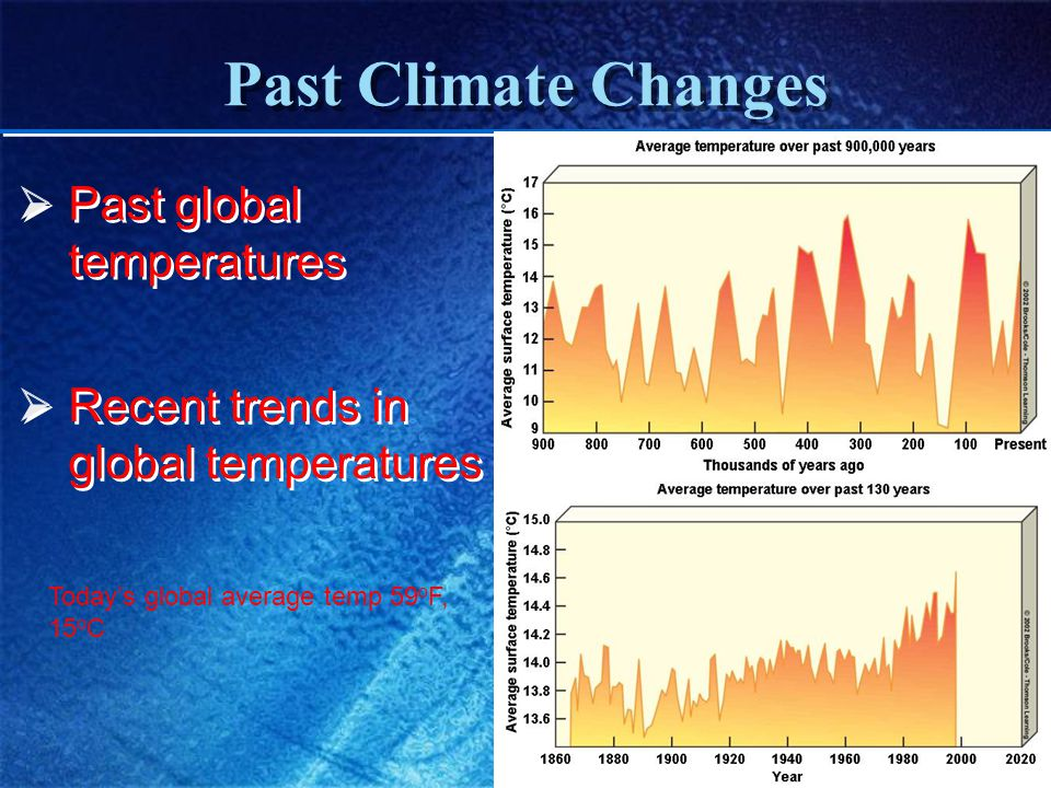 Past Climate Changes Past global temperatures