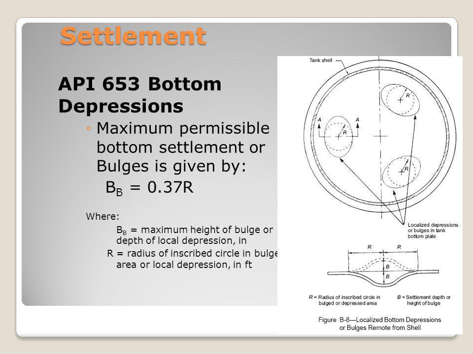 Settlement API 653 Bottom Depressions