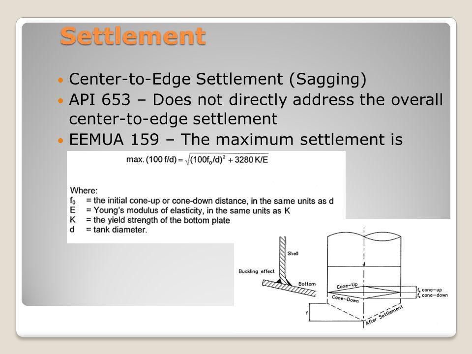 Settlement Center-to-Edge Settlement (Sagging)