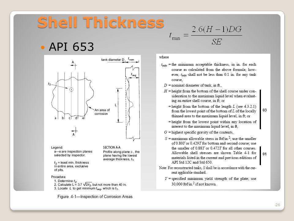 Shell Thickness API 653.