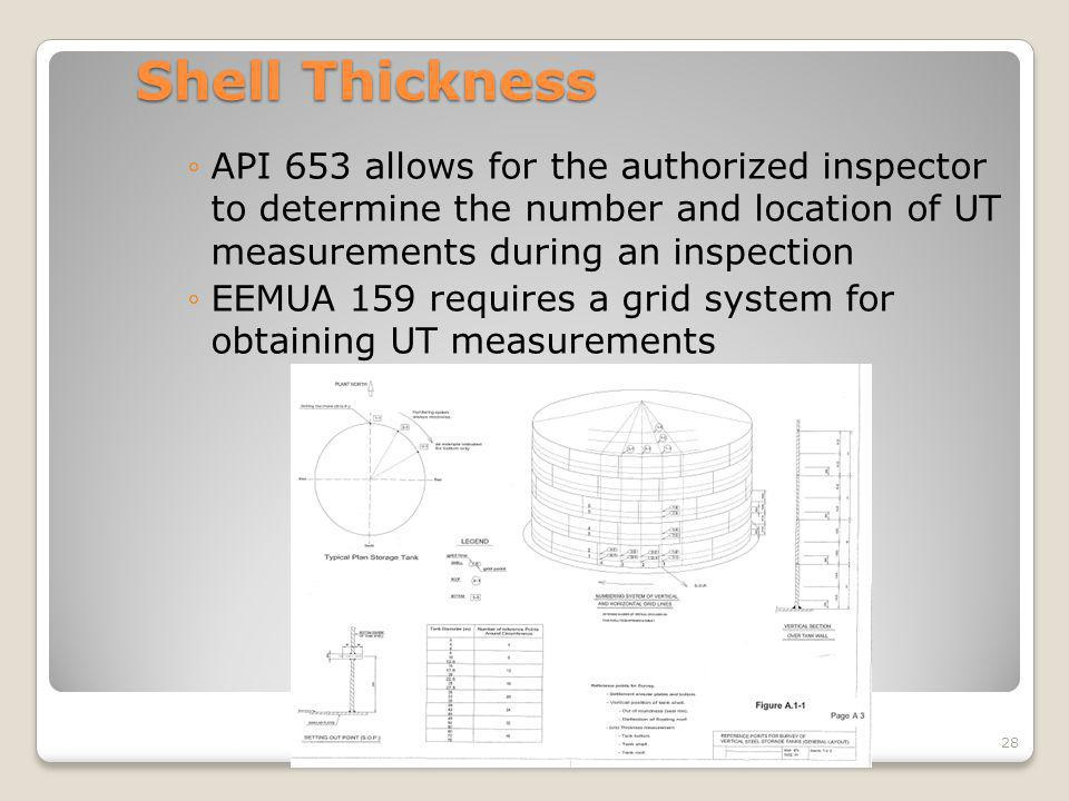 Shell Thickness API 653 allows for the authorized inspector to determine the number and location of UT measurements during an inspection.