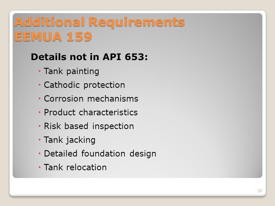 Additional Requirements EEMUA 159