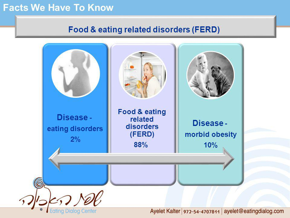 Food & eating related disorders (FERD)