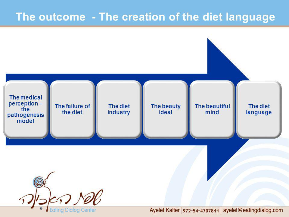 The outcome - The creation of the diet language