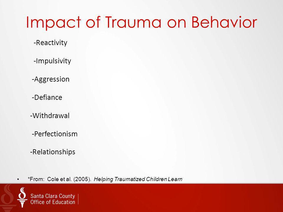 Impact of Trauma on Behavior