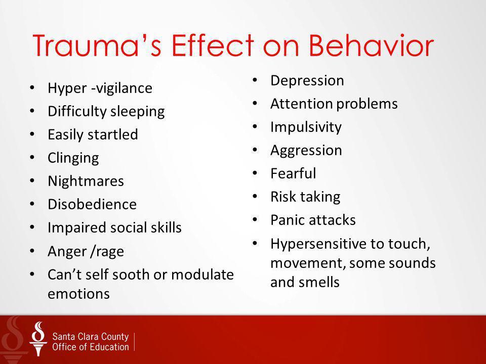 Trauma's Effect on Behavior