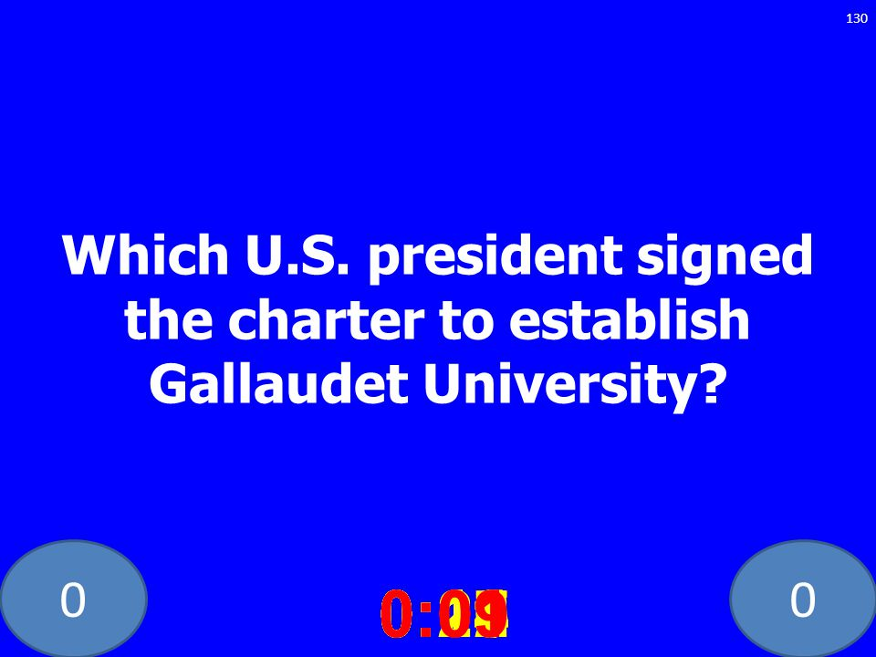 Which U.S. president signed the charter to establish Gallaudet University
