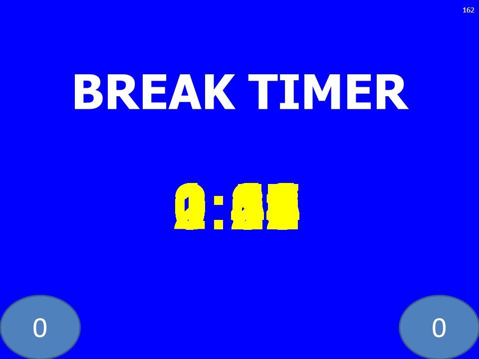 BREAK TIMER 1:21. 1:26. 1:01. 1:09. 1:17. 1:25. 1:30. 1:22. 1:27. 1:23. 1:24. 1:29. 1:28.