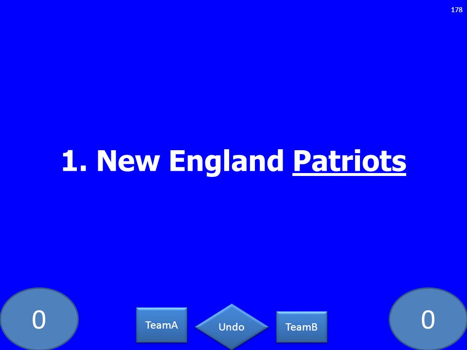 1. New England Patriots GE-235-LAW TeamA TeamB Undo