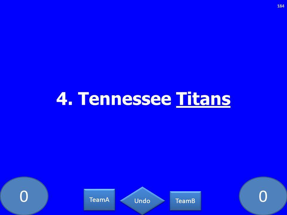 4. Tennessee Titans GE-235-LAW TeamA TeamB Undo