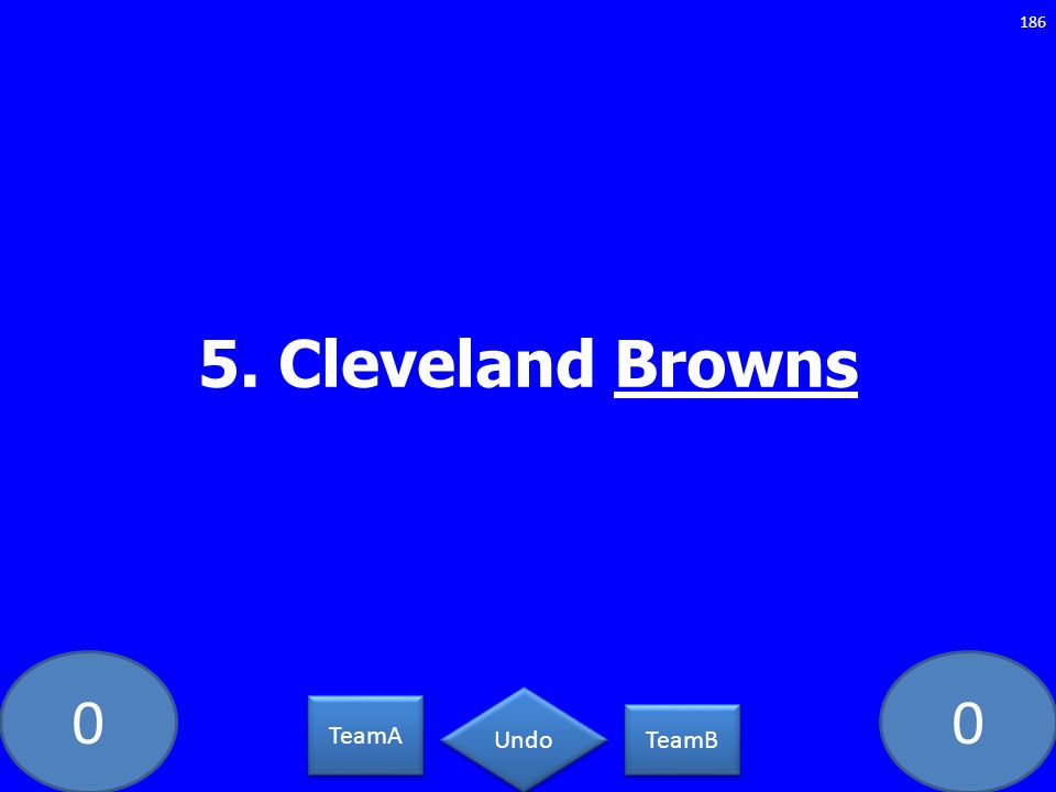 5. Cleveland Browns GE-235-LAW TeamA TeamB Undo