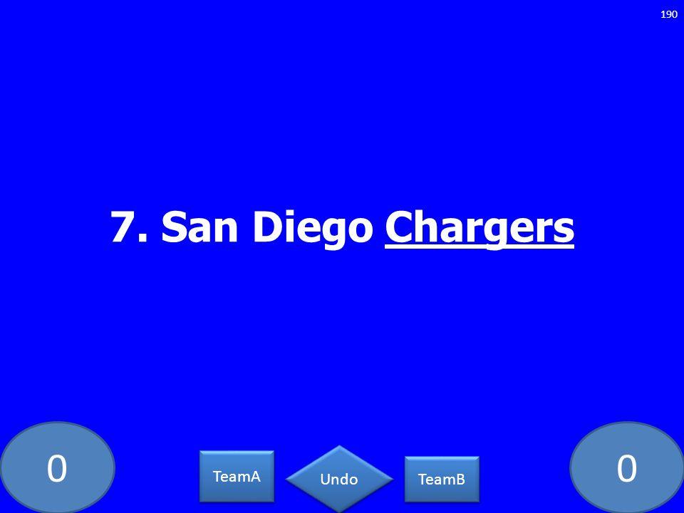 7. San Diego Chargers GE-235-LAW TeamA TeamB Undo