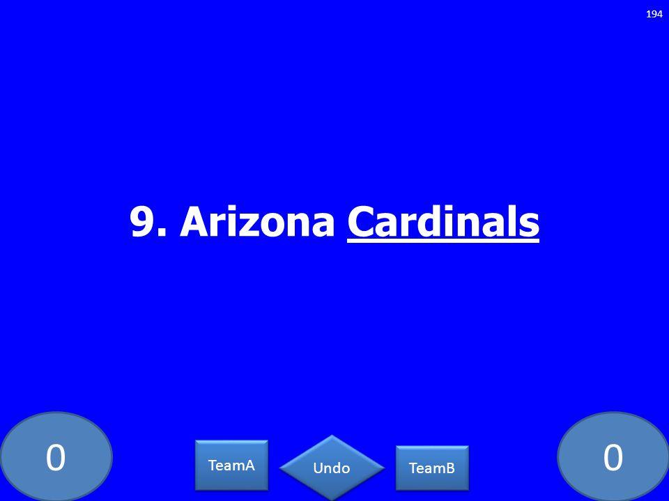 9. Arizona Cardinals GE-235-LAW TeamA TeamB Undo