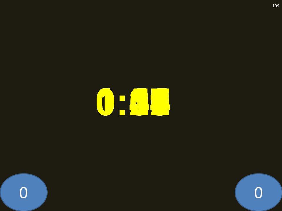 0:49 0:48. 0:50. 0:46. 0:44. 0:45. 0:41. 0:40. 0:34. 0:33. 0:35. 0:36. 0:38. 0:37. 0:43.