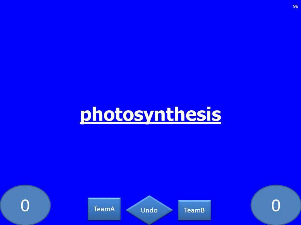 photosynthesis ST-1591-LAW TeamA TeamB Undo