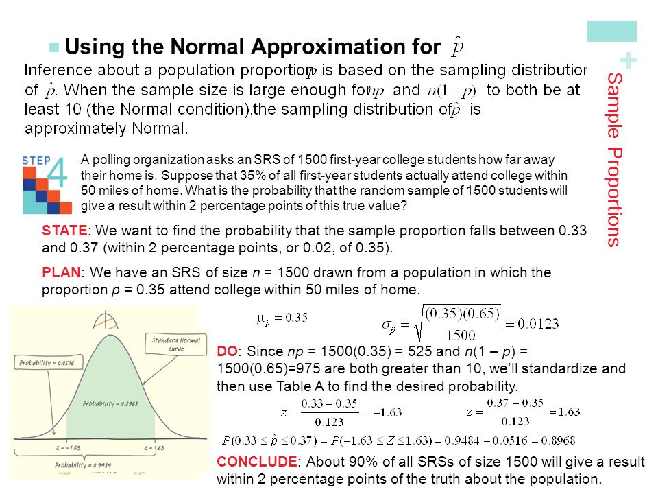 Using the Normal Approximation for