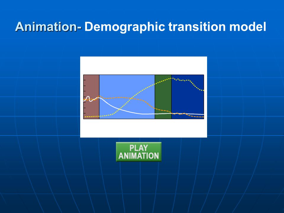 Animation- Demographic transition model