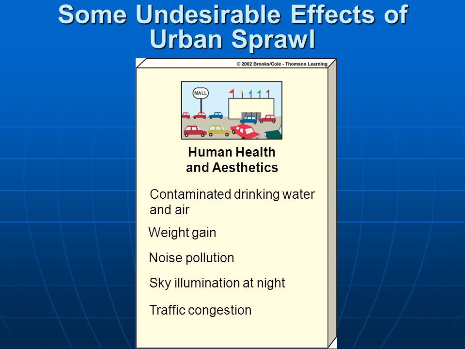 Some Undesirable Effects of Urban Sprawl