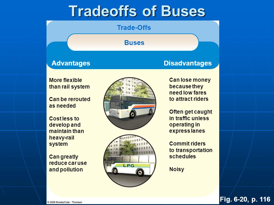 Tradeoffs of Buses Trade-Offs Buses Advantages Disadvantages