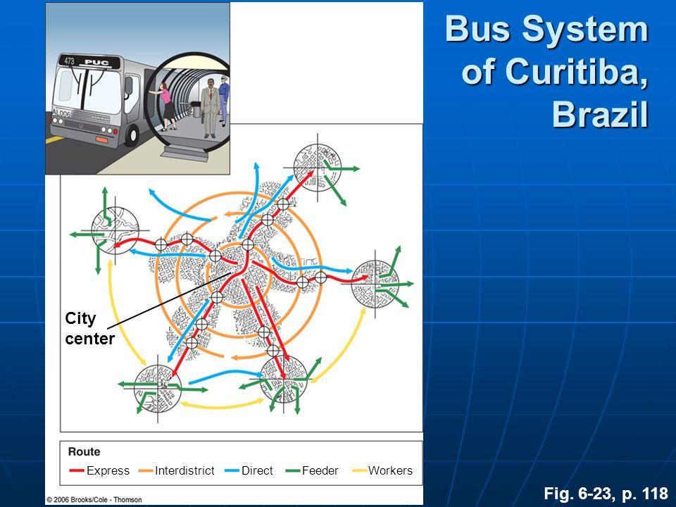 Bus System of Curitiba, Brazil