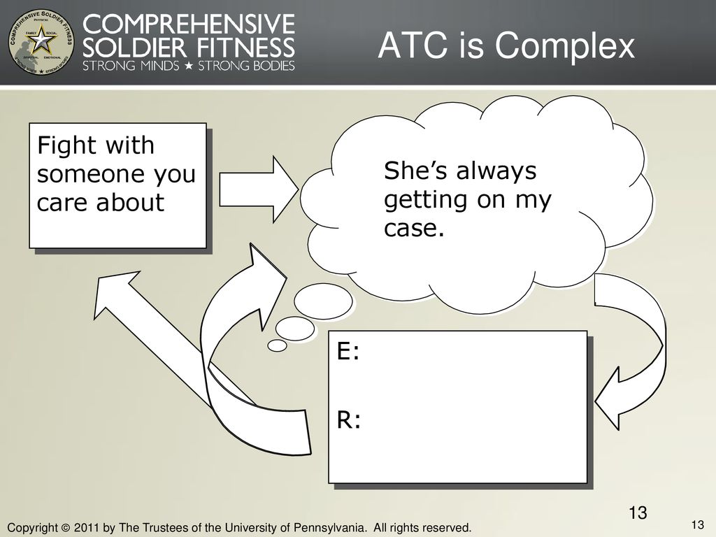 ATC is Complex Fight with someone you care about