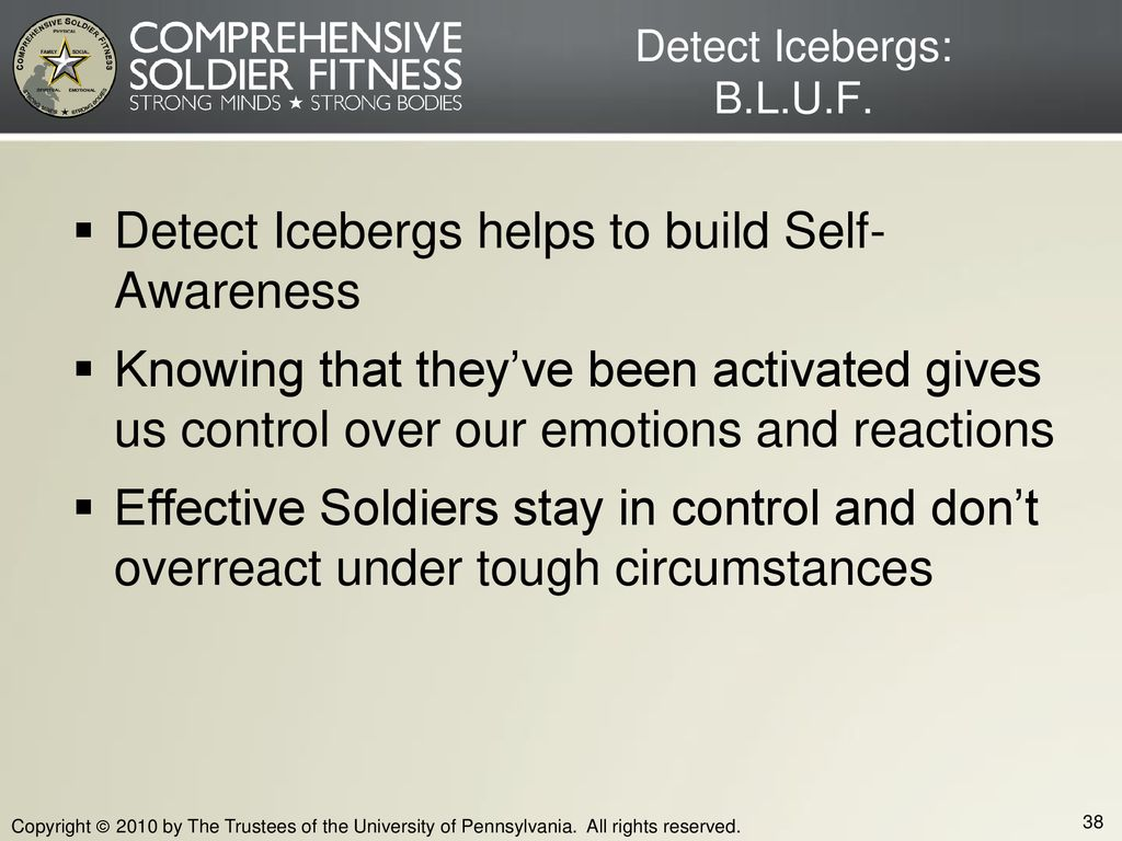 Detect Icebergs helps to build Self- Awareness