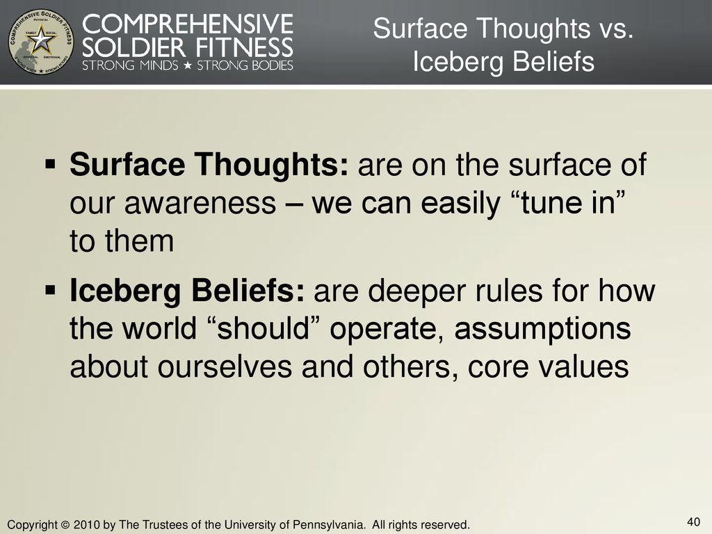 Surface Thoughts vs. Iceberg Beliefs