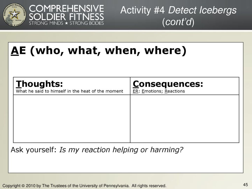 Activity #4 Detect Icebergs (cont'd)