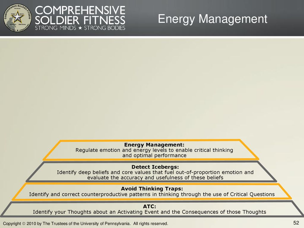 Energy Management Energy Management: