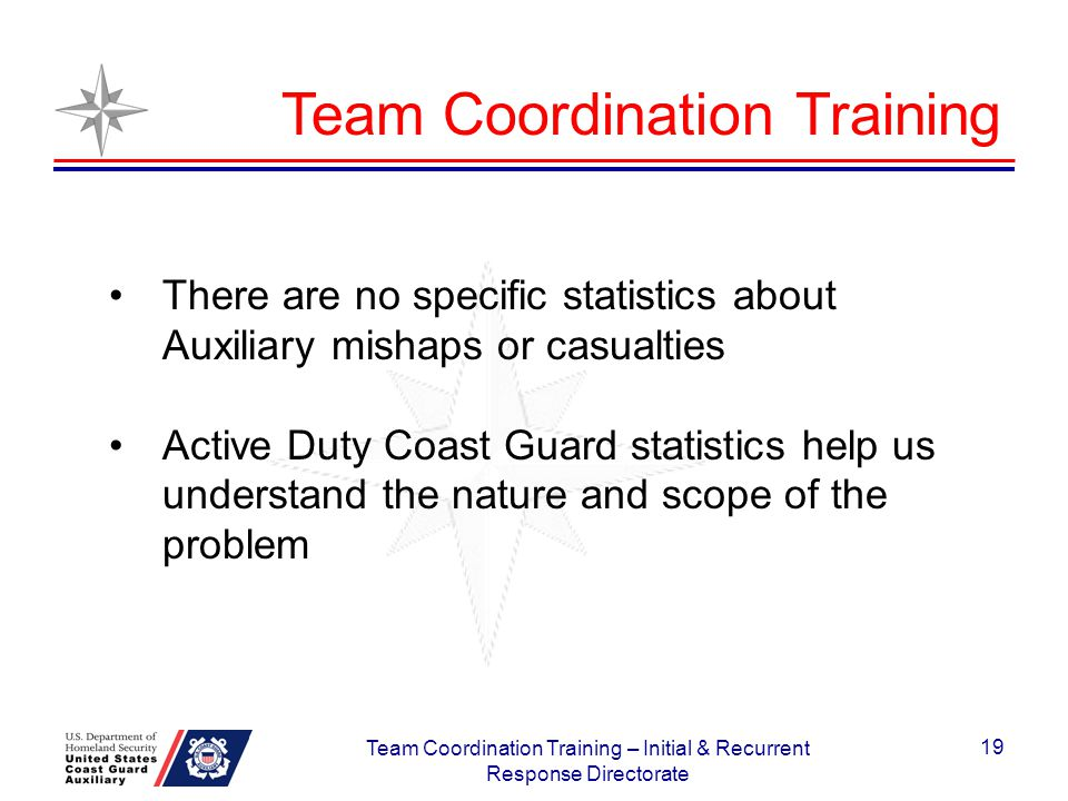 Team Coordination Training – Initial & Recurrent