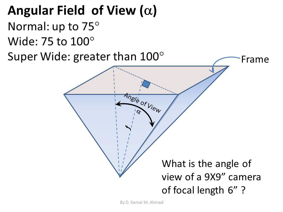 Angular Field of View ()