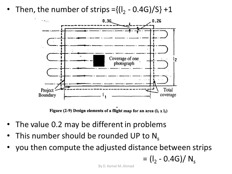 Then, the number of strips ={(l2 - 0.4G)/S} +1