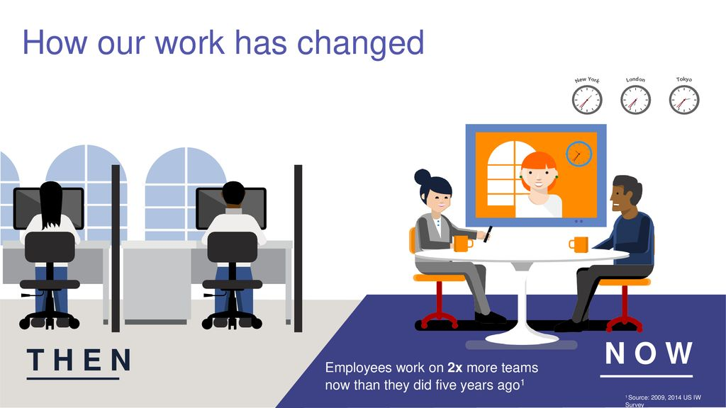 How our work has changed