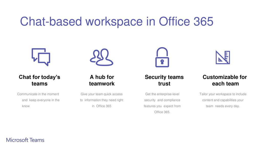 Chat-based workspace in Office 365