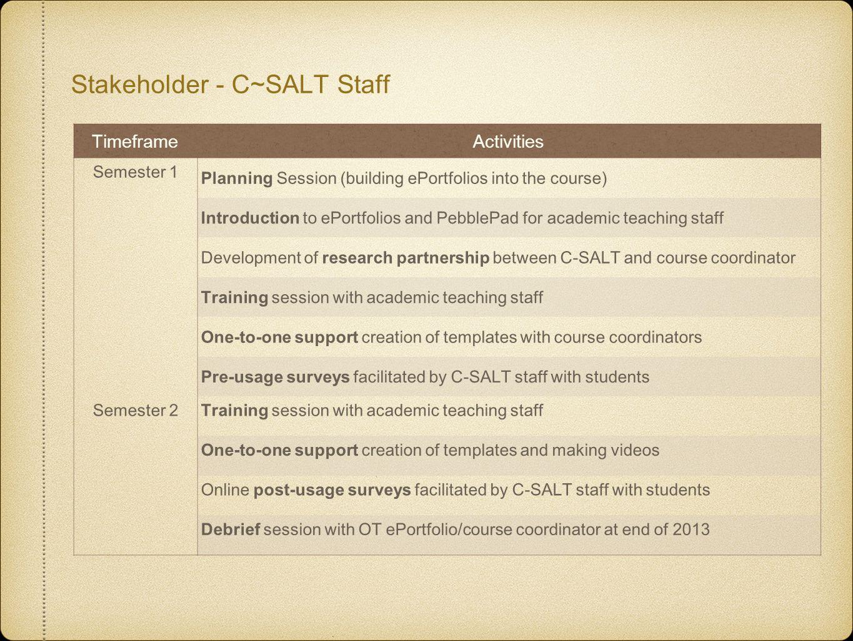 Stakeholder - C~SALT Staff
