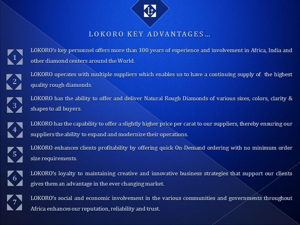 LOKORO KEY ADVANTAGES…