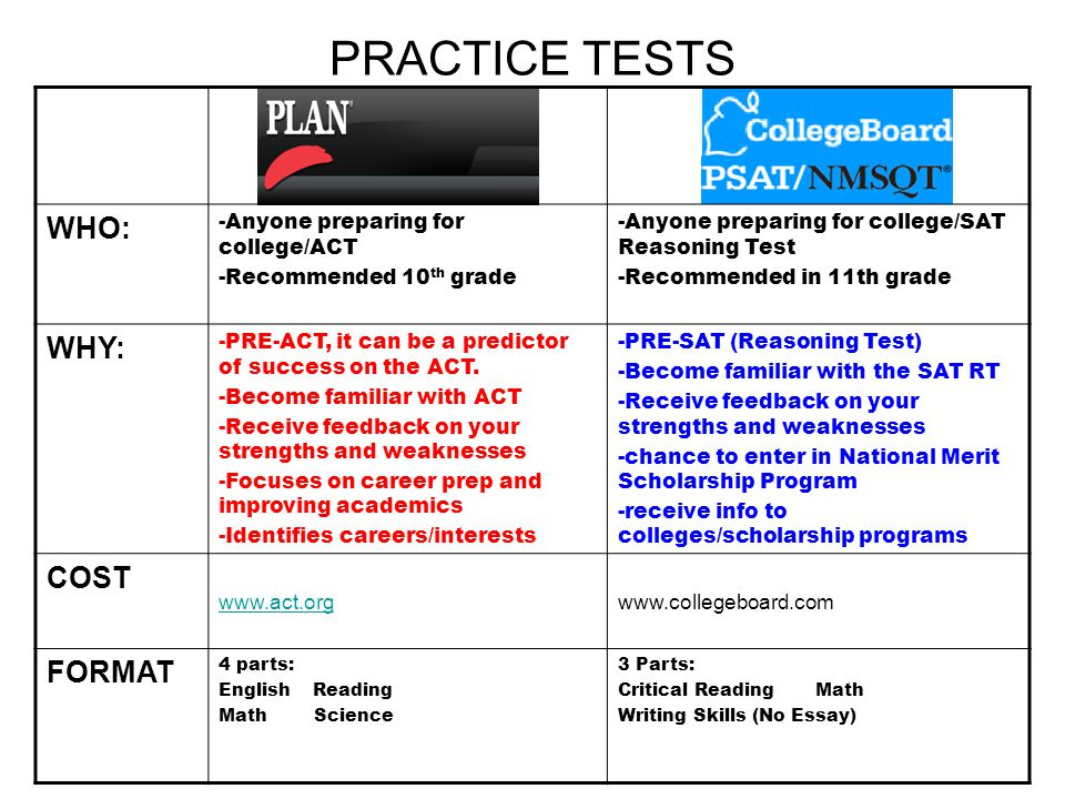 PRACTICE TESTS WHO: WHY: COST FORMAT -Anyone preparing for college/ACT