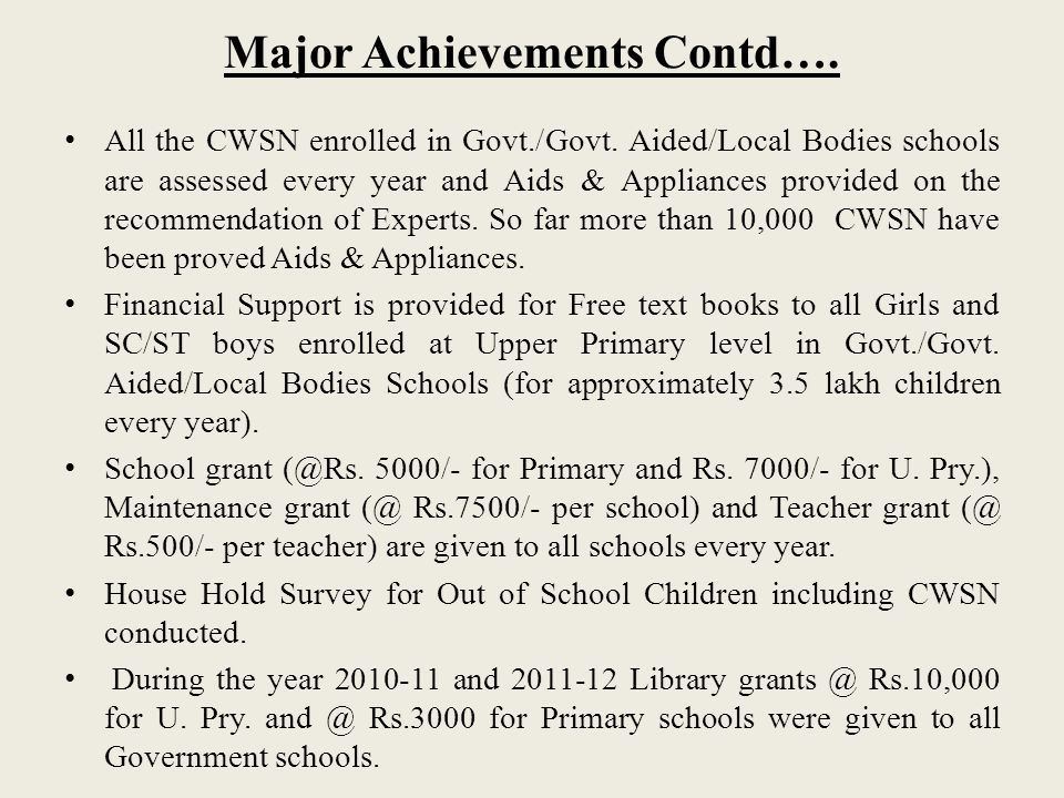 Major Achievements Contd….