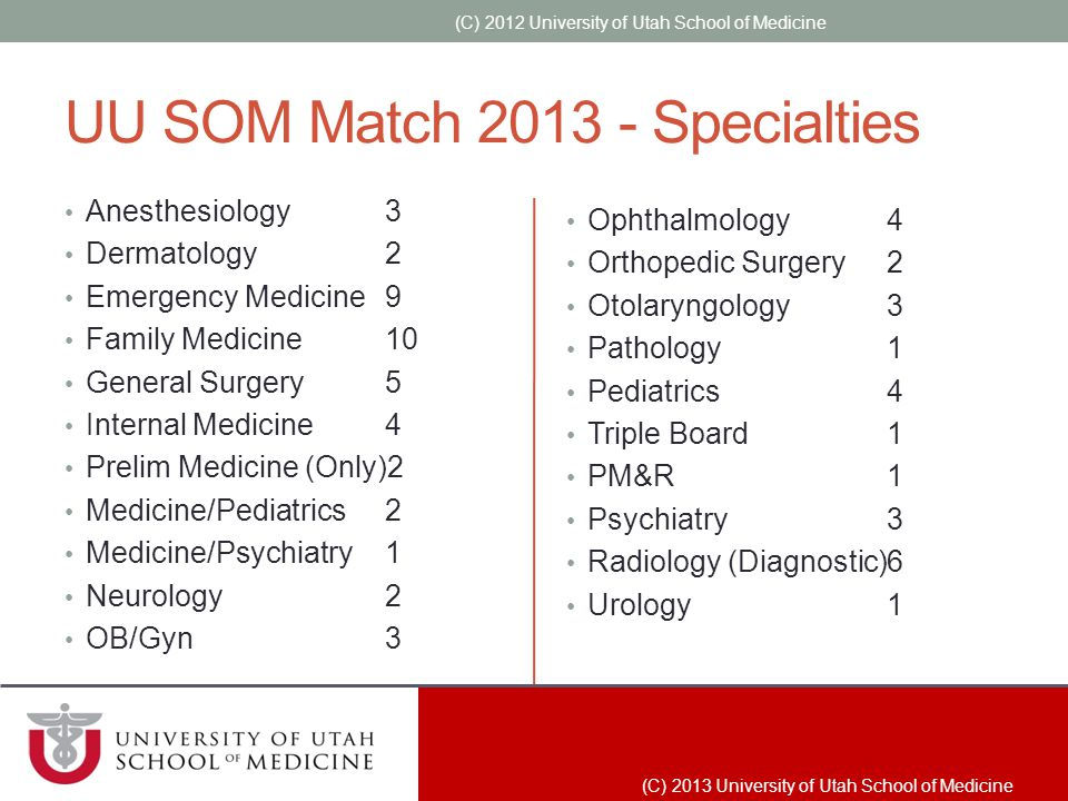 UU SOM Match 2013 - Specialties