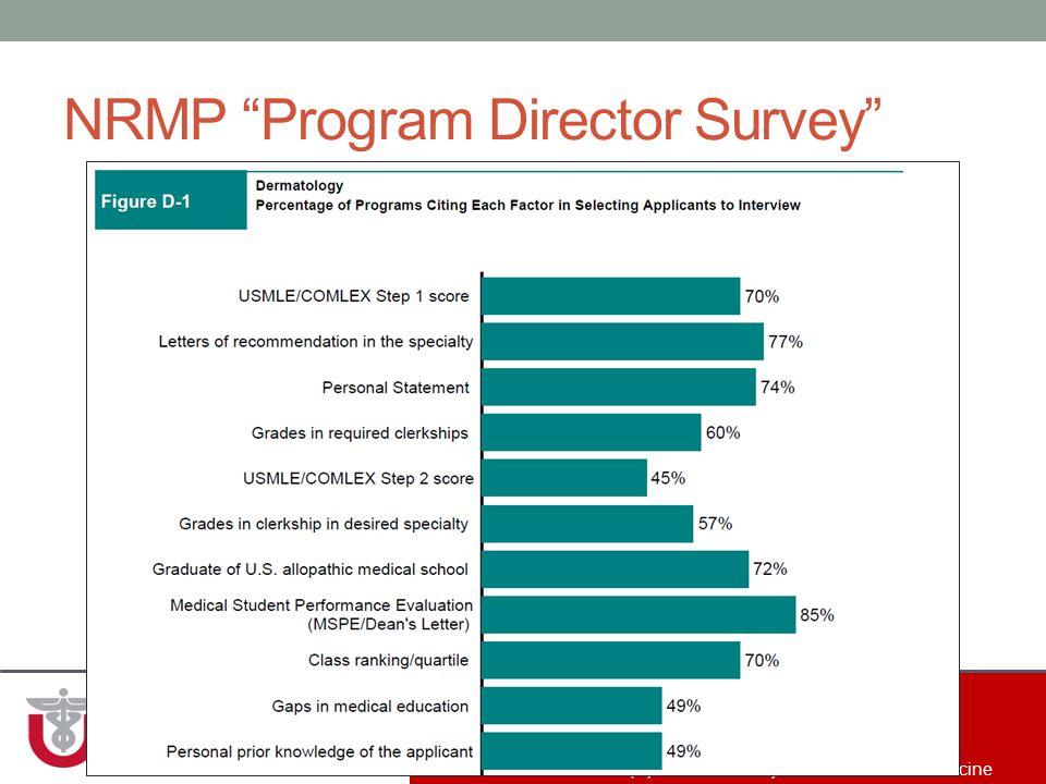 NRMP Program Director Survey