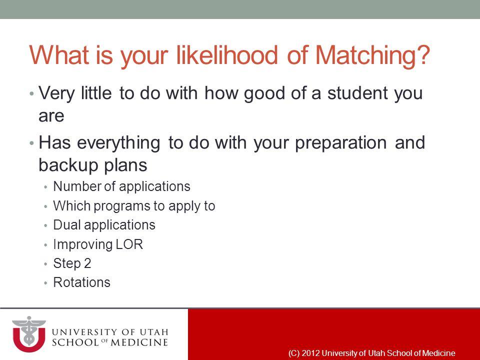 What is your likelihood of Matching