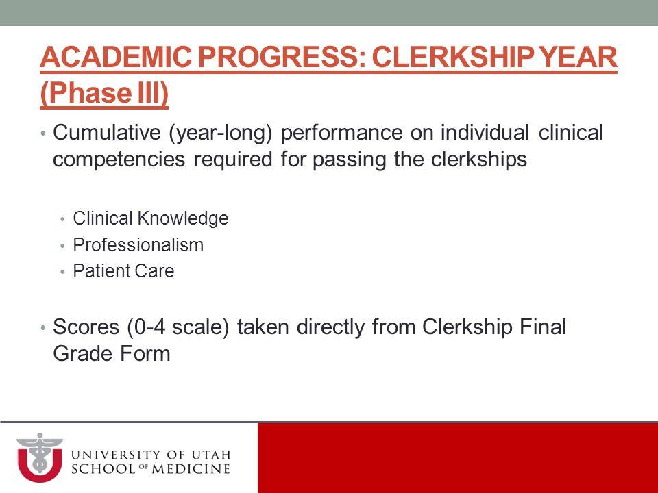 ACADEMIC PROGRESS: CLERKSHIP YEAR (Phase III)
